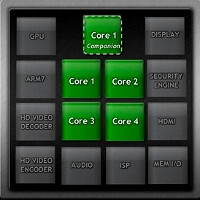 Quad-core NVIDIA Kal-El chipset turns out penta-core, one more for the lazy jobs
