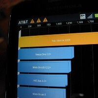 AT&T-bound Motorola Edison resurfaces: TI OMAP 4 processor, but no LTE?