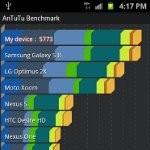 AT&T Samsung Galaxy S II benchmark tests