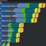 Samsung Galaxy Tab 8.9 benchmark tests