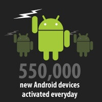 Android's road to the top (infographic)