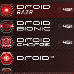 Motorola DROID RAZR now part of the DROIDDOES website