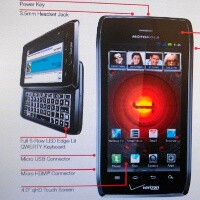 Motorola Droid 4 to launch on February 2nd?