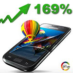 2011 marked an 169% increase in AMOLED revenue