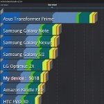 Acer ICONIA TAB A200 benchmark tests