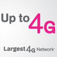 T-Mobile quietly rolling out promo data bundled with free mobile hotspot from Jan 25th?