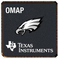 Texas Instruments posts better than expected quarterly results, hits the bottom in its downturn?