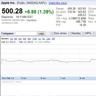 Apple's shares break the $500 barrier, on the way to a trillion dollar company?