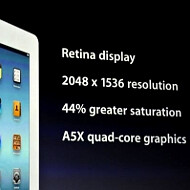 The new iPad: which feature do you like the most?