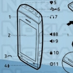 Touchscreen Nokia 306 appears from manual; OS is unknown