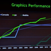 NVIDIA talks up mobile graphics, says they'll surpass Xbox 360 next year