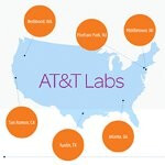 AT&T Labs event showcased WATSON technology, haptics steering wheel, shadow puppets, and more