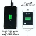 Motorola DROID RAZR MAXX battery is put through a real-word GPS test