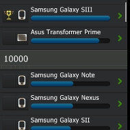 Samsung Galaxy S III placeholder tops AnTuTu benchmark charts