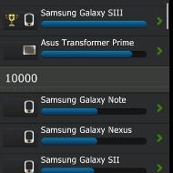 Samsung Galaxy S III placeholder tops AnTuTu benchmark charts