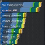 Asus Transformer Pad 300 benchmark tests