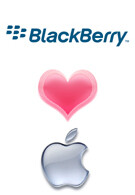 BlackBerry Media Sync plays nicely with iTunes
