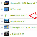 Google Asus Nexus 7 tablet seen on benchmark site