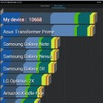 Toshiba Excite 10 benchmark tests