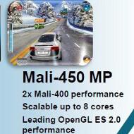 New ARM Mali-450 GPU to bring enhanced graphics performance to smartphones on a budget