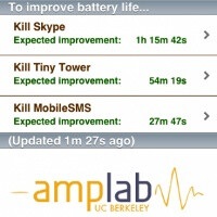 Here's an app that will really maximize your smartphone battery life