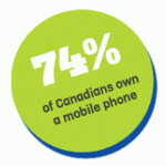 Canadians don't leave home without their smartphone