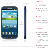 Yep, all US carrier versions of the Samsung Galaxy S III carry 2GB of RAM (song&dance)
