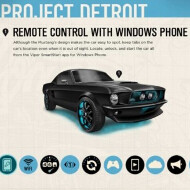 Microsoft details its Connected Car Platform integration with Windows Phone, starring Ford SYNC (video)