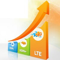 AT&T graces new cities with 4G LTE service, while others see an expansion