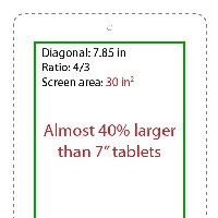 A 7.85-inch iPad would be 40% larger than existing 7 inchers