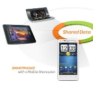 AT&T announces voluntary Mobile Share data plans, prices its offerings in line with Verizon