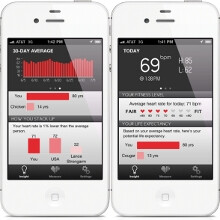 Cardiio for the iPhone uses the front-facing cam to measure your heart rate