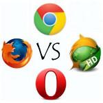 Browser Wars: Speed & Benchmark comparison