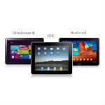 Can the iPad survive the Windows 8 wave, or will history repeat for Apple?