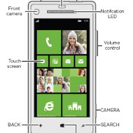 HTC 8X could be the official name of its upcoming Windows Phone 8 handset codenamed Accord