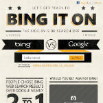 Bing to be the default search engine on new Kindle Fires