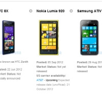 HTC 8X vs Nokia Lumia 920 vs Samsung ATIV S specs comparison