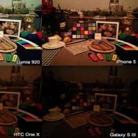 Nokia Lumia 920 vs iPhone 5 vs Galaxy S III vs HTC One X low-light comparison yields predictable results