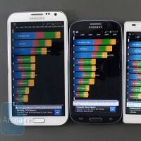 Samsung Galaxy Note II vs Galaxy S III vs LG Optimus 4X HD benchmark comparison