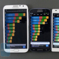 Samsung Galaxy Note II vs Galaxy S III vs LG Optimus 4X HD benchmark comparison