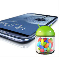 Sprint is the first U.S. carrier to roll out Jelly Bean to the Samsung Galaxy S III: update starts today