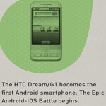 HTC inforgraphic shows how smartphones evolved
