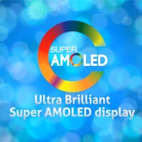 "Samsung to show a 5"" Full HD Super AMOLED display at CES in January, might go in the Galaxy S IV"