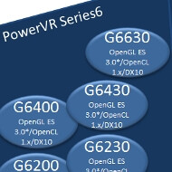 Imagination announces PowerVR G6630  - up to 60 times the graphics prowess of current iPhones and iPads