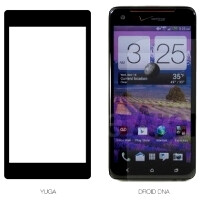 Sony Odin vs Sony Yuga vs HTC Droid DNA vs Galaxy S III size and benchmark comparison