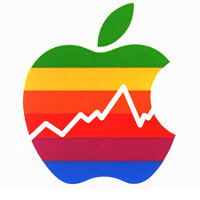 CITI: Now is the time to buy Apple stock