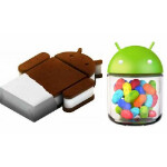 Android 4.x now almost 40% of the ecosystem