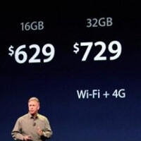 Apple's pricing magic explained