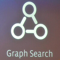 Facebook takes on Google with Graph Search, a curated internal knowledge engine
