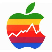 Apple market share to hit a plateau in 2013, remain flat in next 5 years